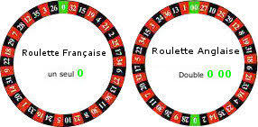 roulette fr ang